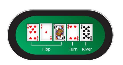 Betclic poker review